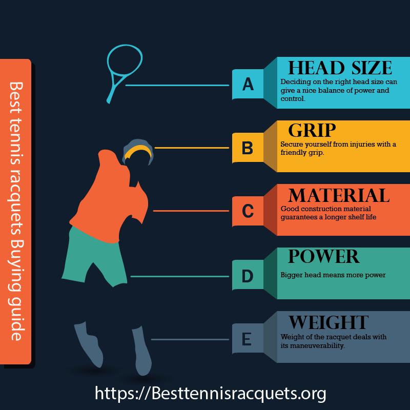 Best Tennis racquets-01